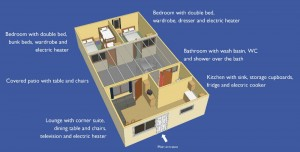 Captioned chalet layout