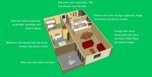 Captioned layout of Dune Lodge self catering accomodation