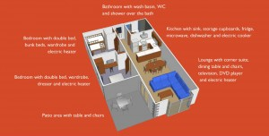 Captioned layout of Seafront Lodge accomodation