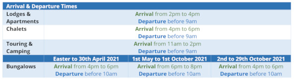 Beachside Holiday Park Arrival & Departure Times